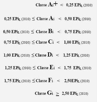 LineeGuida_Classificazione_Certificazione_Energetica